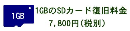 1GBのSDカード復元料金